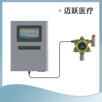过氧化氢气体监测仪厂